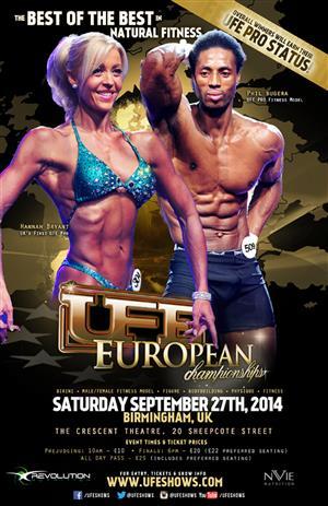European Championships Prejudging